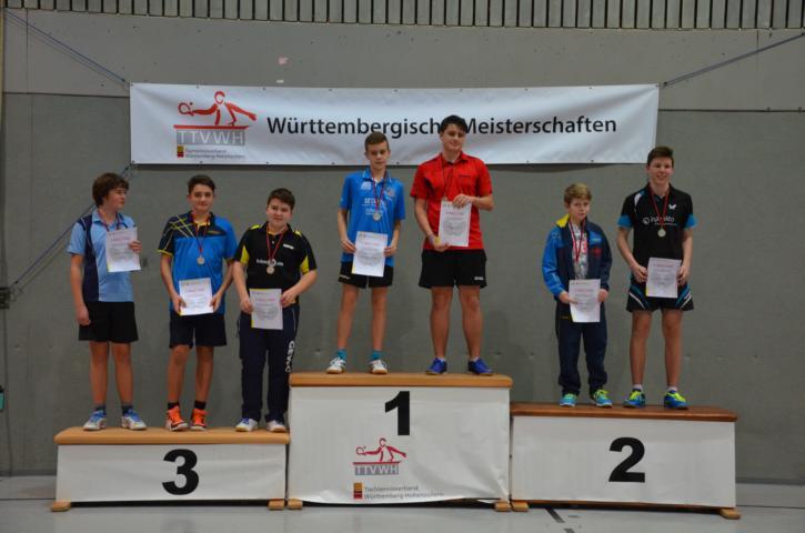 Württembergische Jahrgangs-Einzelmeisterschaften